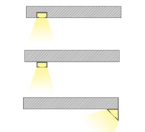 Handlaufbeleuchtung