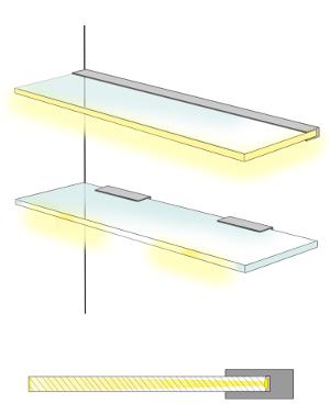 Glaskantenbeleuchtung