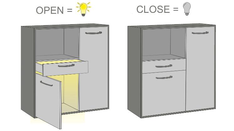 Schrank- und Schubladenbeleuchtung